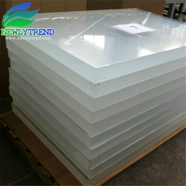 Clear Acrylic Round Plate
